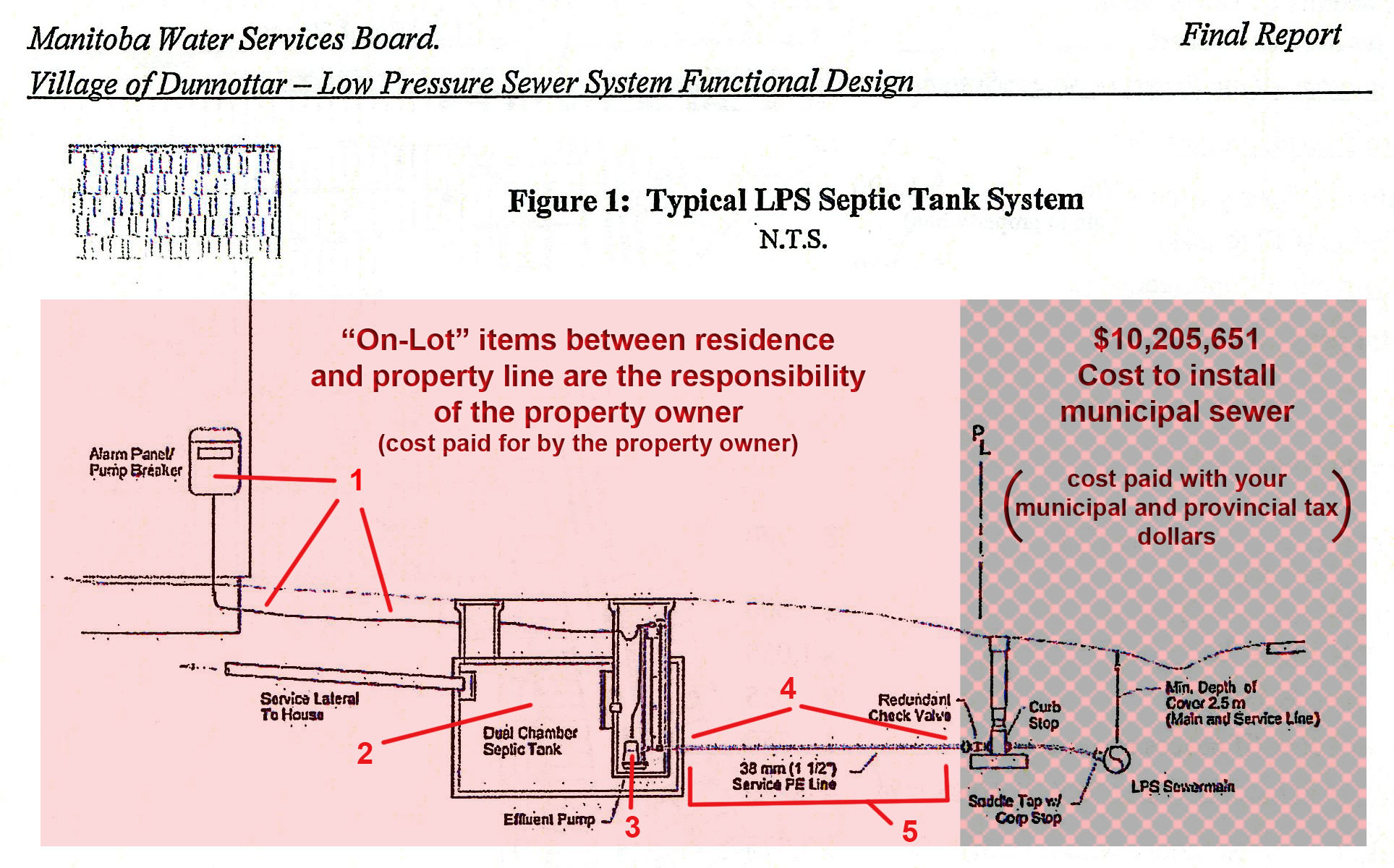 Welcome To Septic Tank Wiring Diagram For Alarm Comparison Of Dunnottar On Lot Cost Estimates Council Report Vs Costs Residents Are Hearing From Companies And Trades